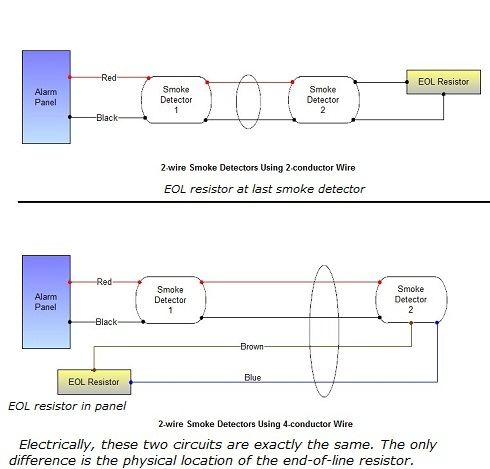 connecting 2 wire smoke detectors fire alarm wiring diagram schematic at Fire Alarm Cable Wiring Diagram