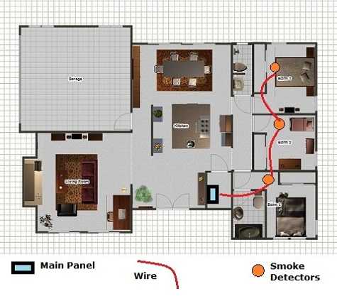 Smoke detector basic layout