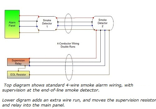 4 wire smoke wiring with resistor at panel