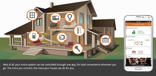 Home automation app controls functions remotely