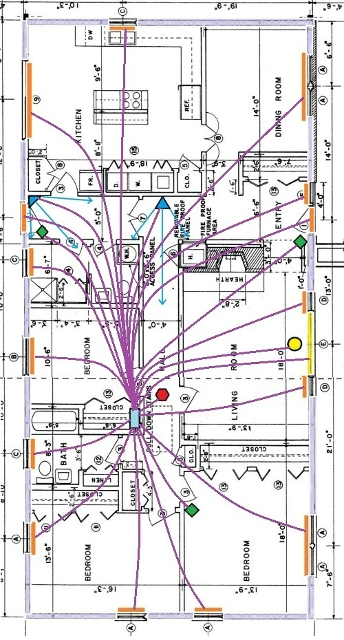 Alarm System Wiring For The Main Panel - Alarm system wiring diagram