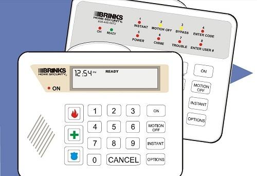 Plastic Parts For Remote Pandora D 605 Cv Tss Group A S