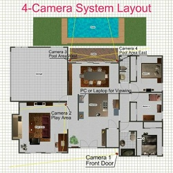 Video Security Camera Layout