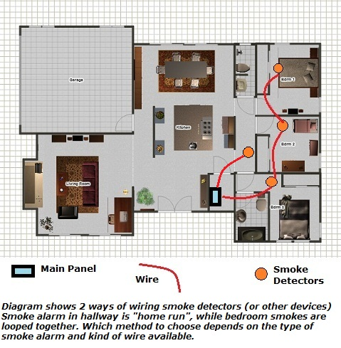 fire alarm wiring for more complete home security. Black Bedroom Furniture Sets. Home Design Ideas