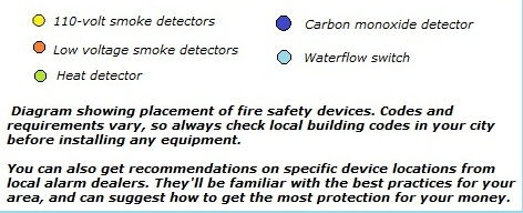 fire alarm wiring for more complete home security smoke alarm placement diagram · fire safety products diagram key