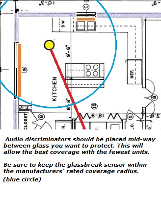 Audio discriminator placement for multiple glass panes