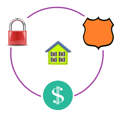 Home Security Prices Image