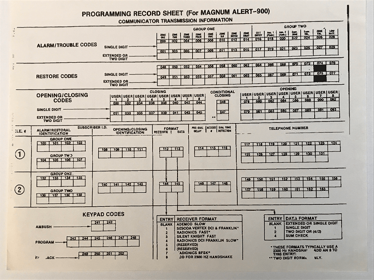 Napco MA900 Program Sheet