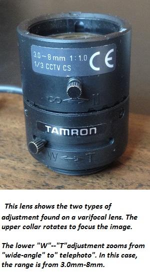 Varifocal Lens