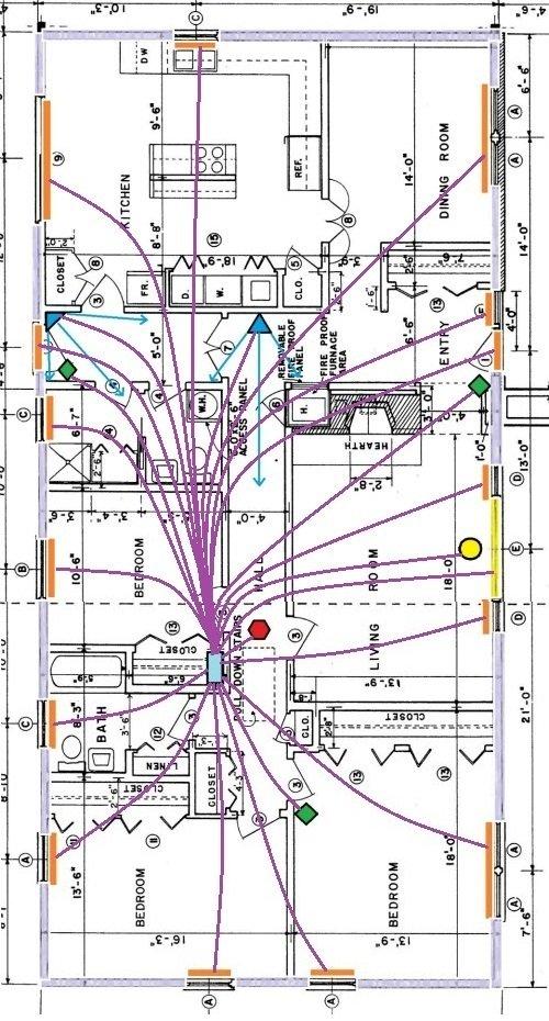 Home alarm system wiring diagram