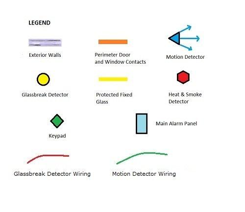 Wiring diagram for glassbreak sensors - legend