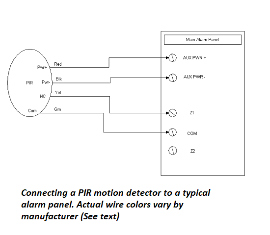 Motion Detector Wiring - PIR Wiring Diagram