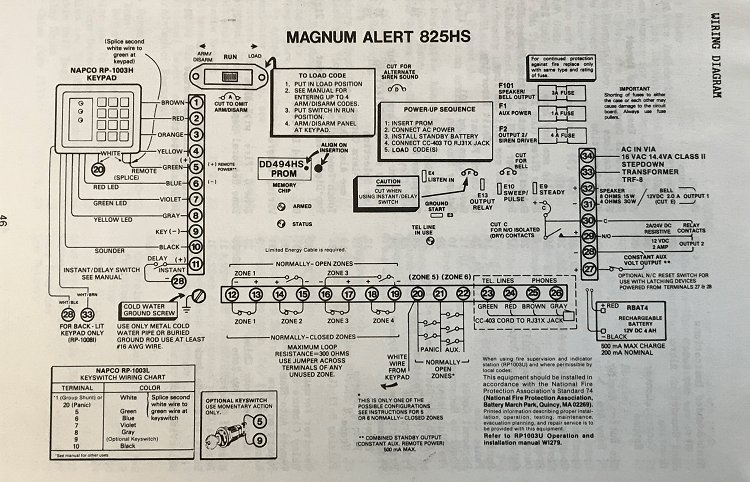 Napco Security Systems - Magnum Alert 825HS Wiring Diagram