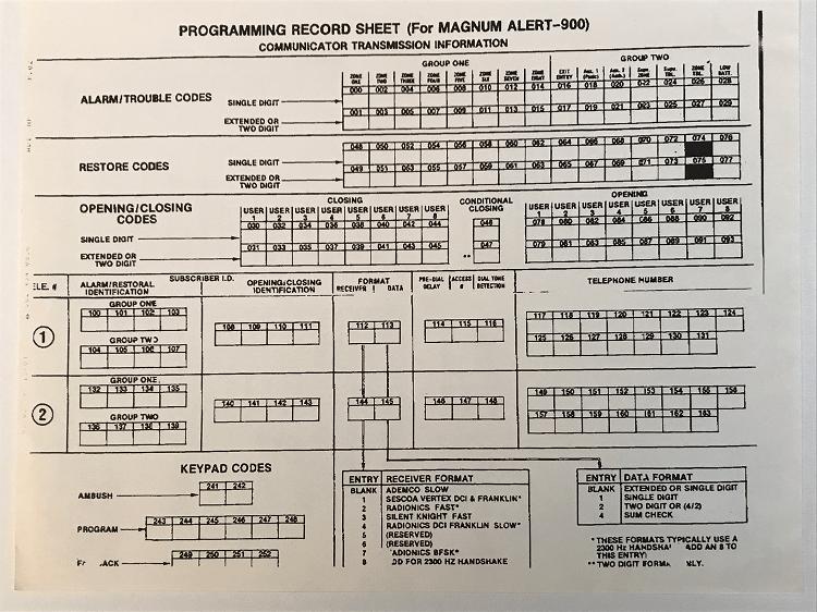 Napco MA900 Program Sheet