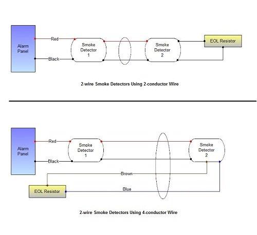 end line resistor wiring diagram  end  get free image
