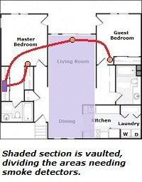 Smoke alarm placement for divided areas